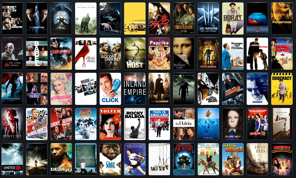 Movies List English